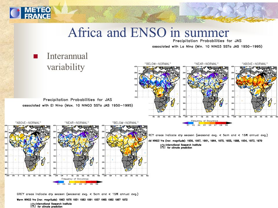 Southern Africa and the Atlantic signal Summary: The Atlantic Ocean correlations between Atlantic Ocean SSTs and area-averaged rainfall in Southern Africa have been relatively weak for operational usage (e.g., Walker, Pathack, Landman, Rocha, Mason, Makarau, Zhakata).Central Atlantic SST are however positively correlated with early summer rainfall over western South Africa, Namibia, Angola and DRC