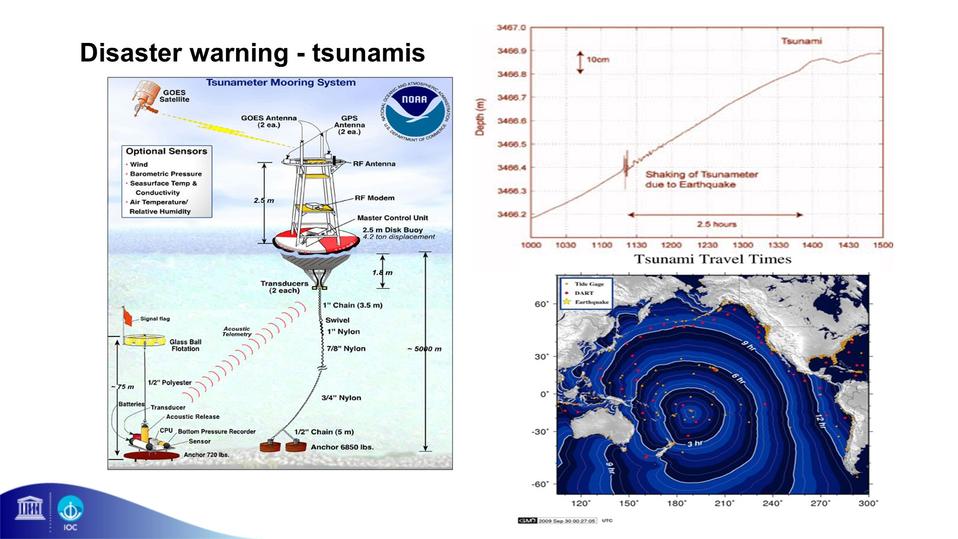 Disaster warning - tsunamis