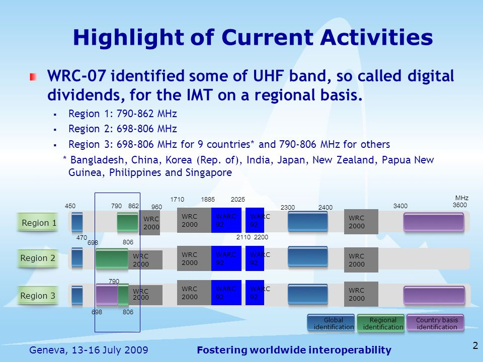 Fostering worldwide interoperability 2 Geneva, 13-16 July 2009 WRC-07 identified some of UHF band, so called digital dividends, for the IMT on a regional basis.
