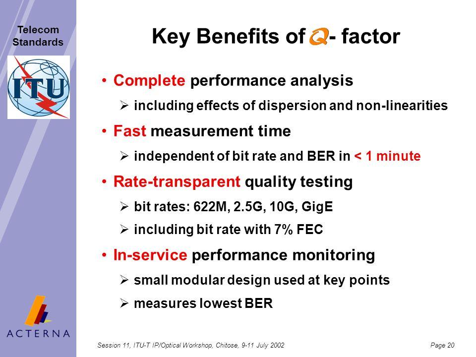 Session 11, ITU-T IP/Optical Workshop, Chitose, 9-11 July 2002Page 19 Telecom Standards Measurement Principle: -factor Principle:Indirect BER Monitori