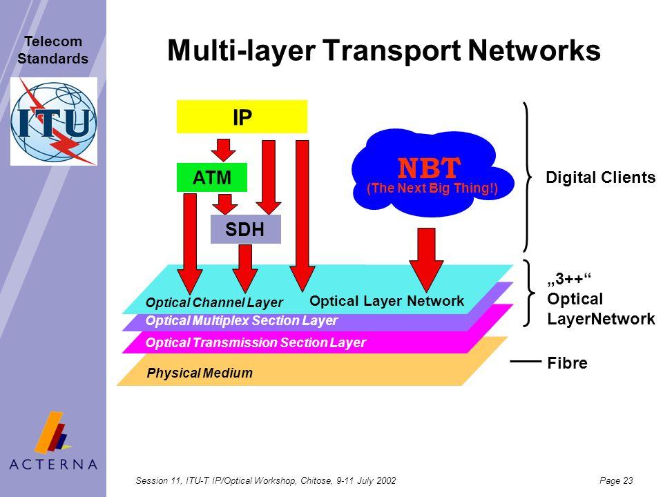 Session 11, ITU-T IP/Optical Workshop, Chitose, 9-11 July 2002Page 22 Telecom Standards ONT-30 Optical Q-factor Meter Verification of dispersion manag