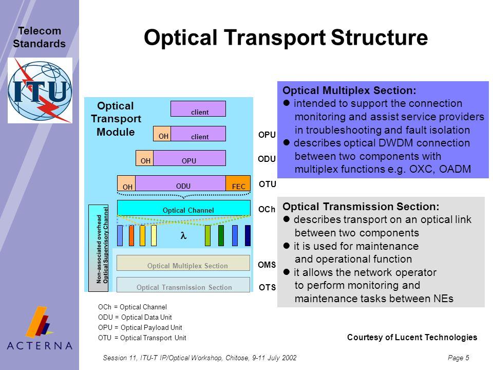 Session 11, ITU-T IP/Optical Workshop, Chitose, 9-11 July 2002Page 4 Telecom Standards Presentation Focus