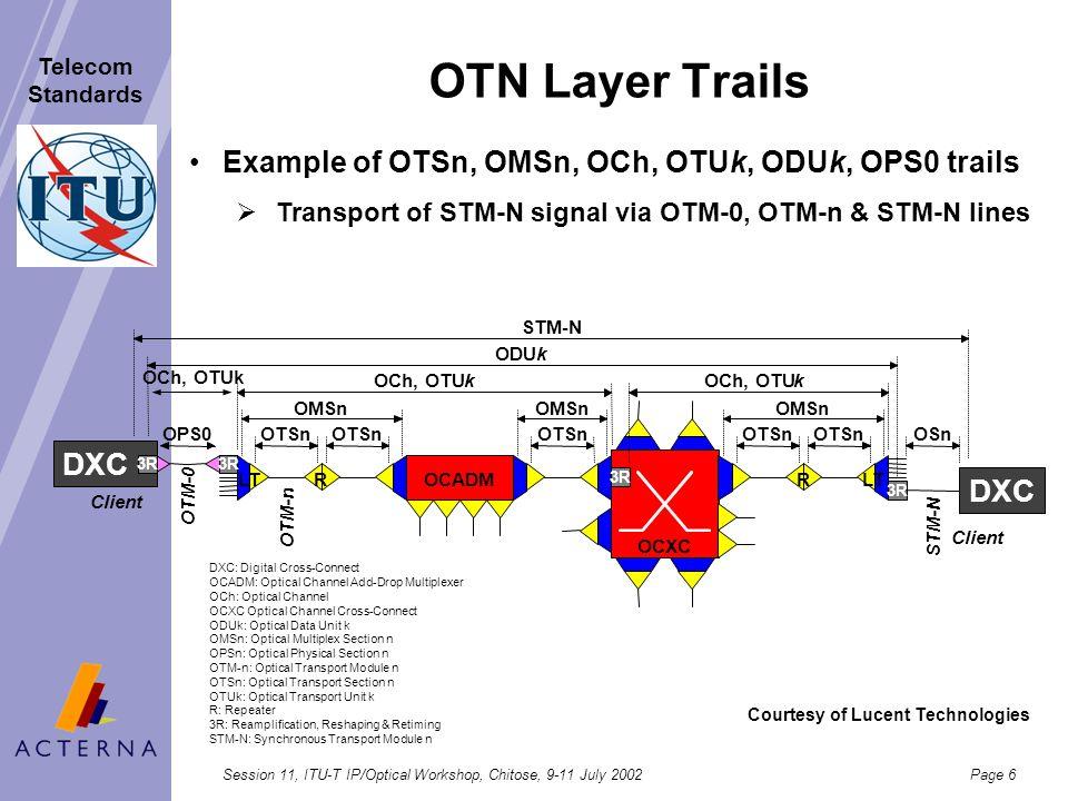 Session 11, ITU-T IP/Optical Workshop, Chitose, 9-11 July 2002Page 5 Telecom Standards client OH FEC client OPU ODU Optical ChannelOptical Multiplex S