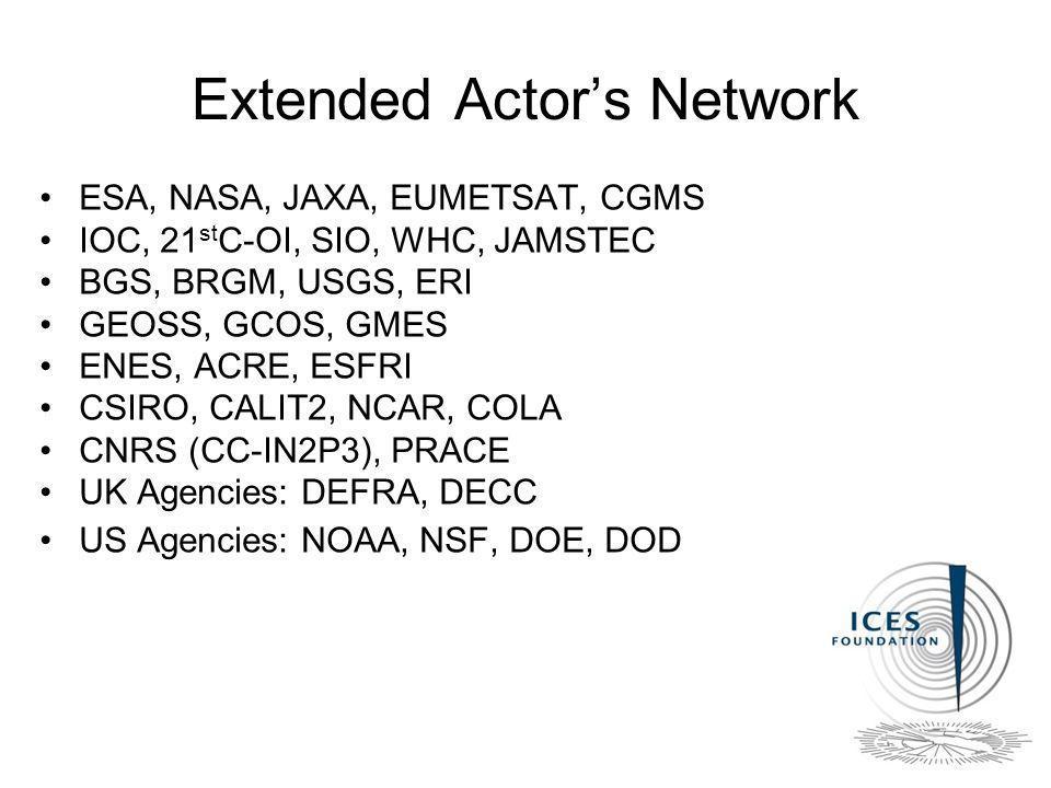 Extended Actors Network ESA, NASA, JAXA, EUMETSAT, CGMS IOC, 21 st C-OI, SIO, WHC, JAMSTEC BGS, BRGM, USGS, ERI GEOSS, GCOS, GMES ENES, ACRE, ESFRI CSIRO, CALIT2, NCAR, COLA CNRS (CC-IN2P3), PRACE UK Agencies: DEFRA, DECC US Agencies: NOAA, NSF, DOE, DOD