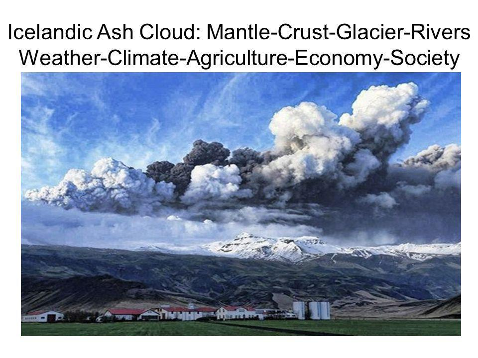 Icelandic Ash Cloud: Mantle-Crust-Glacier-Rivers Weather-Climate-Agriculture-Economy-Society