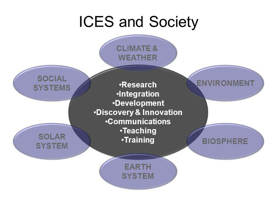ICES and Society Research Integration Development Discovery & Innovation Communications Teaching Training ENVIRONMENT BIOSPHERE EARTH SYSTEM CLIMATE & WEATHER SOCIAL SYSTEMS SOLAR SYSTEM