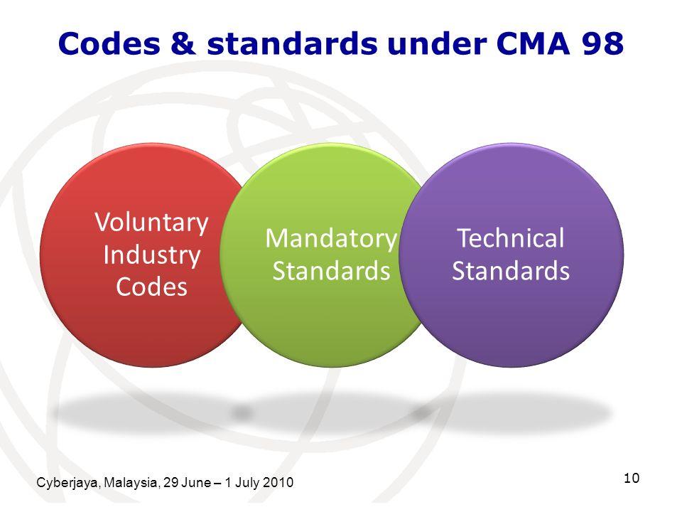 Cyberjaya, Malaysia, 29 June – 1 July 2010 10 Codes & standards under CMA 98 Voluntary Industry Codes Mandatory Standards Technical Standards