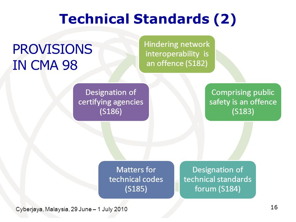 Cyberjaya, Malaysia, 29 June – 1 July 2010 16 Technical Standards (2) Hindering network interoperability is an offence (S182) Comprising public safety