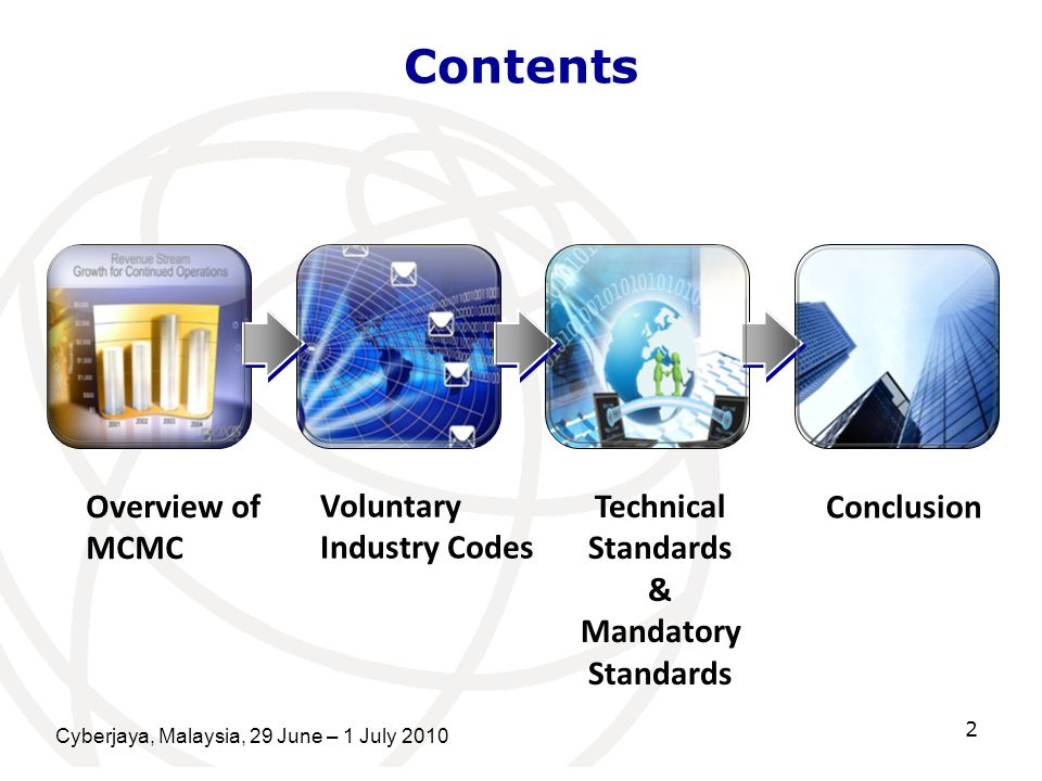 Cyberjaya, Malaysia, 29 June – 1 July 2010 2 Contents Overview of MCMC Voluntary Industry Codes Technical Standards & Mandatory Standards Conclusion