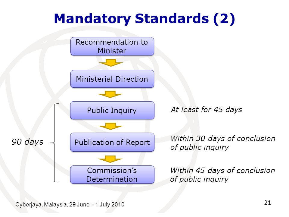 Cyberjaya, Malaysia, 29 June – 1 July 2010 21 Mandatory Standards (2) Recommendation to Minister Ministerial Direction Public Inquiry Publication of R
