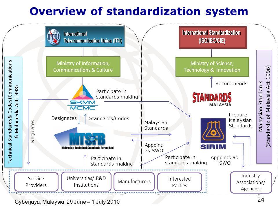 Cyberjaya, Malaysia, 29 June – 1 July 2010 24 Overview of standardization system Ministry of Science, Technology & Innovation Interested Parties Unive
