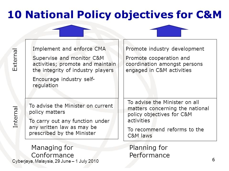 10 National Policy objectives for C&M Cyberjaya, Malaysia, 29 June – 1 July 2010 6 Implement and enforce CMA Supervise and monitor C&M activities; pro