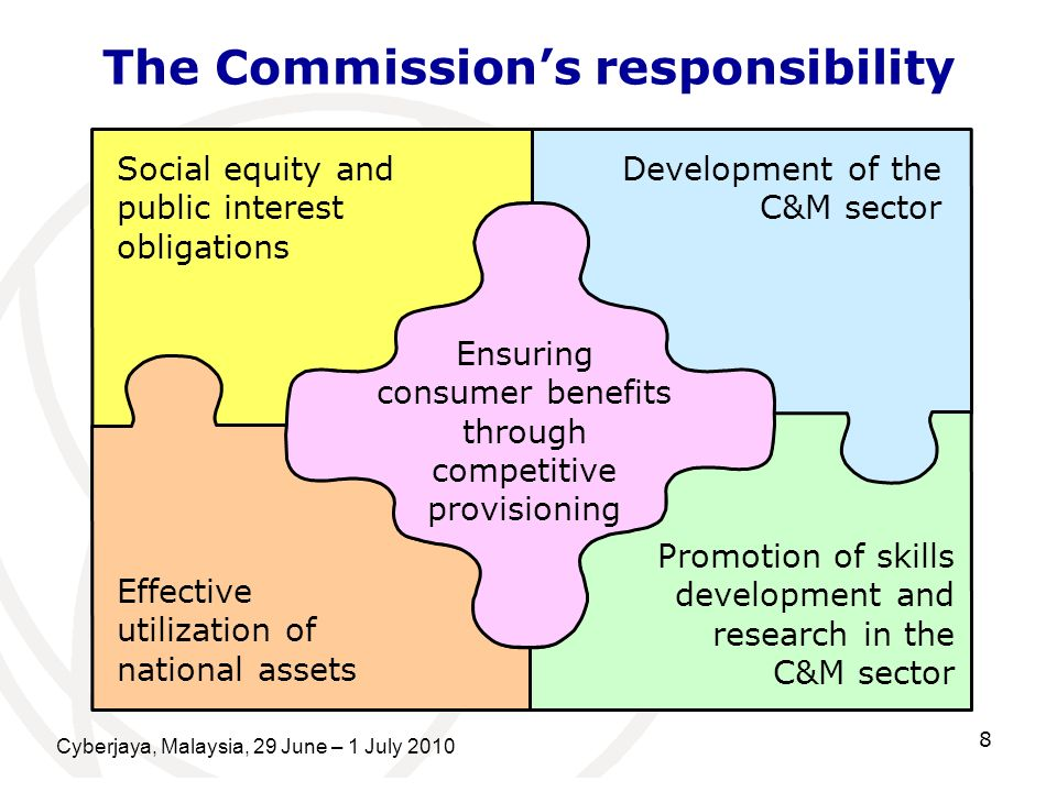 8 The Commissions responsibility 8 Ensuring consumer benefits through competitive provisioning Social equity and public interest obligations Effective