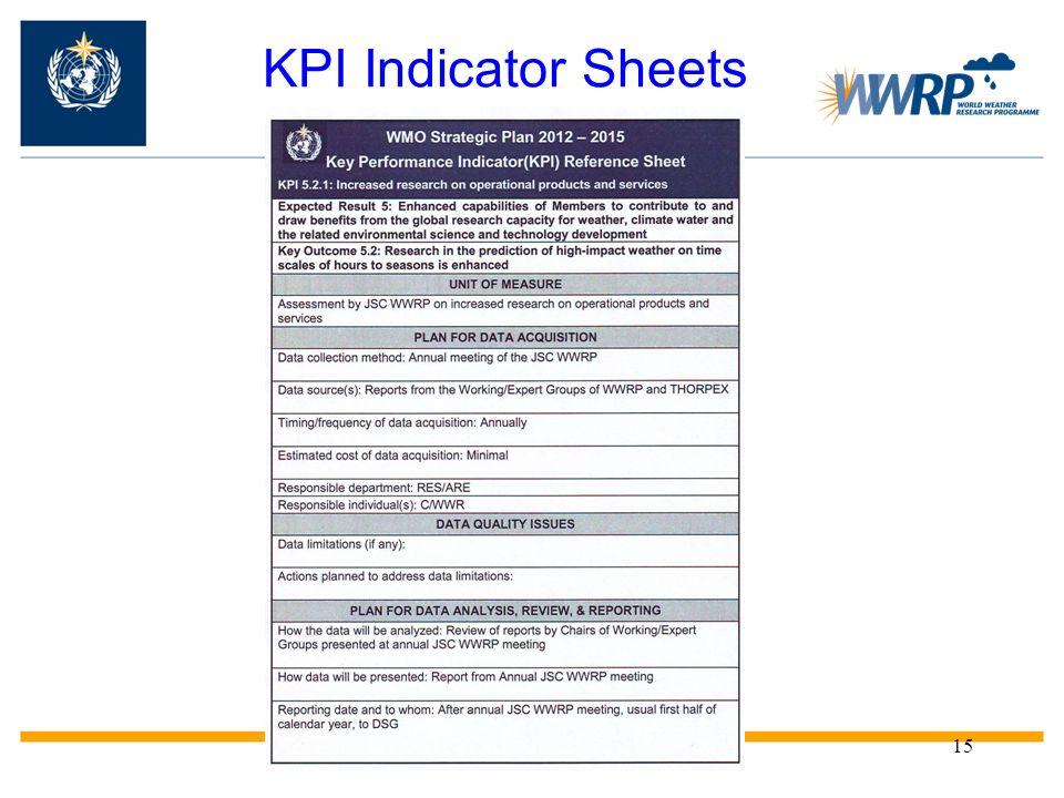 15 KPI Indicator Sheets