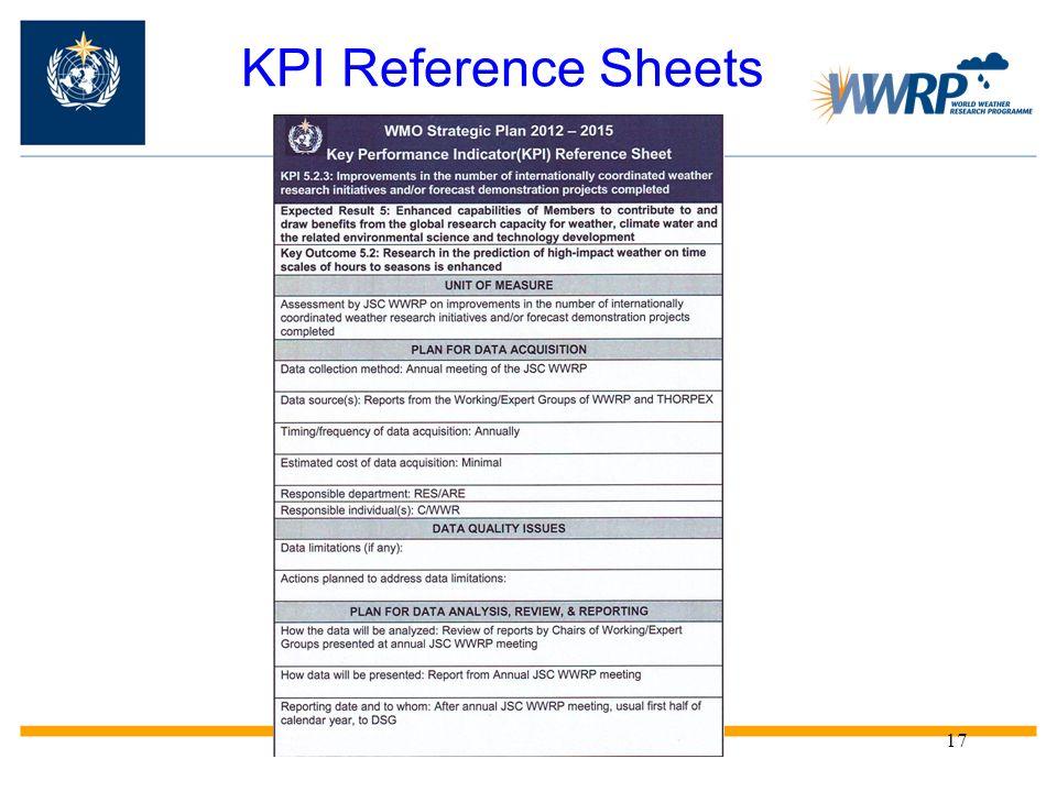 17 KPI Reference Sheets