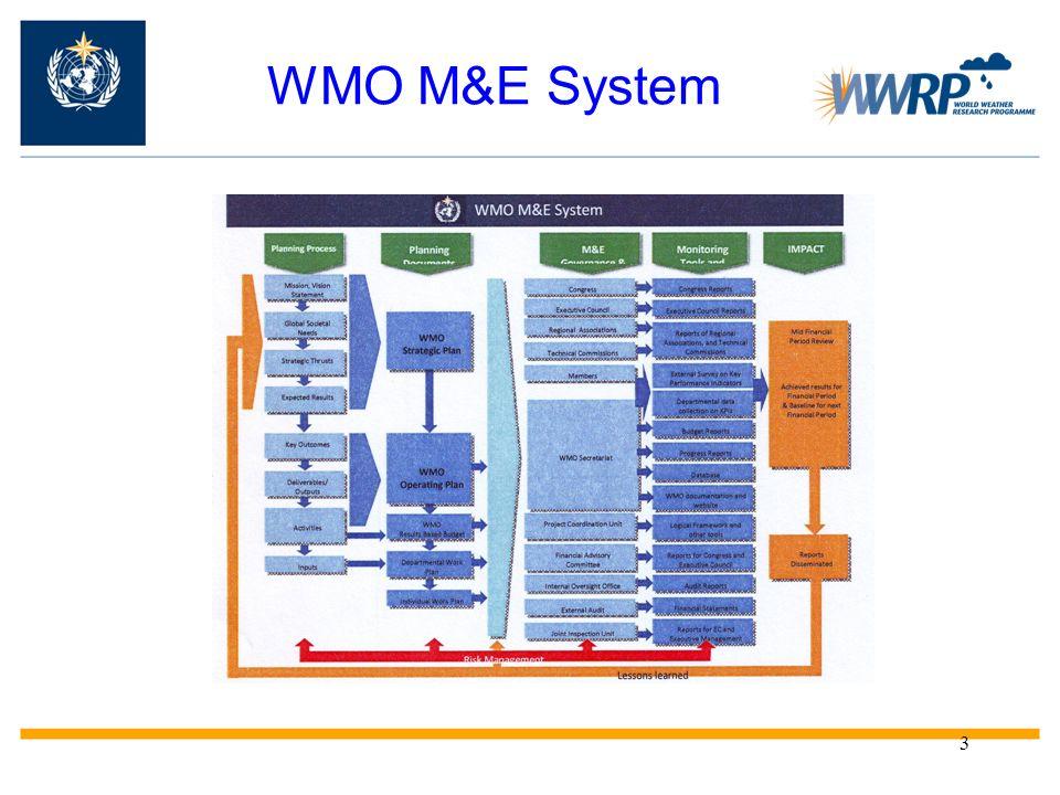 3 WMO M&E System