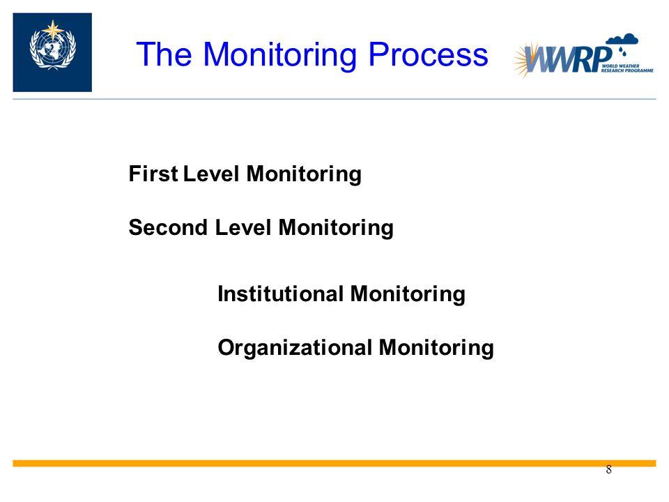 8 The Monitoring Process First Level Monitoring Second Level Monitoring Institutional Monitoring Organizational Monitoring