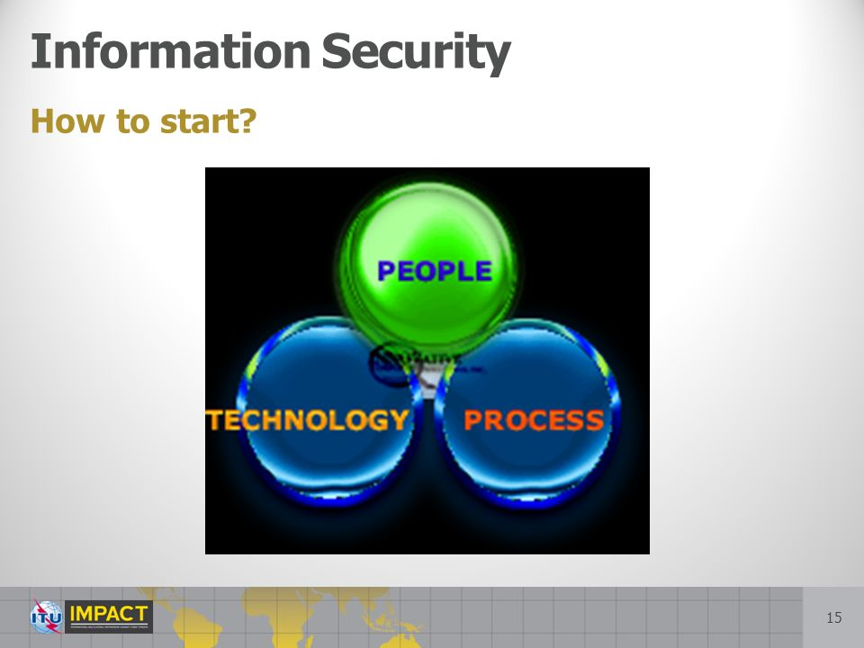 15 How to start? Information Security