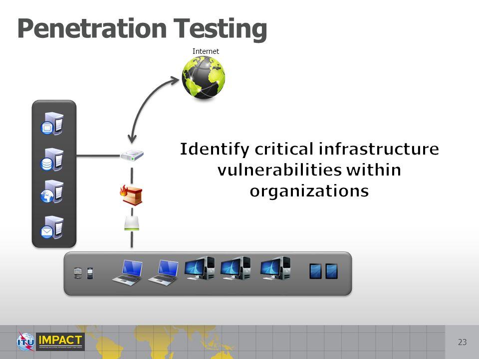 23 Penetration Testing Internet