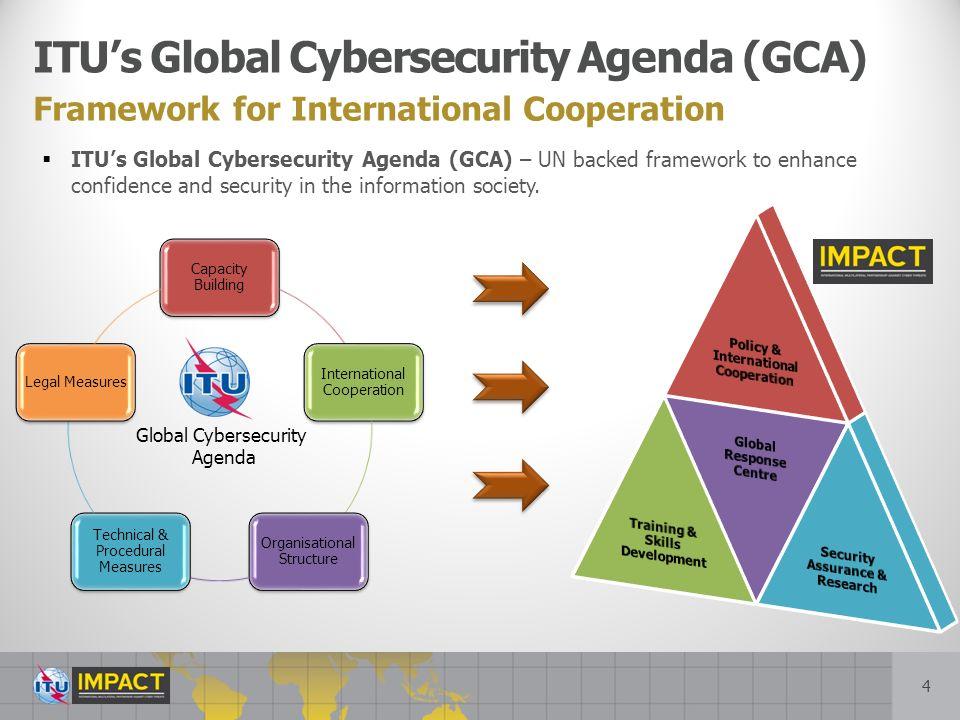 5 Operationalising the Global Cybersecurity Agenda