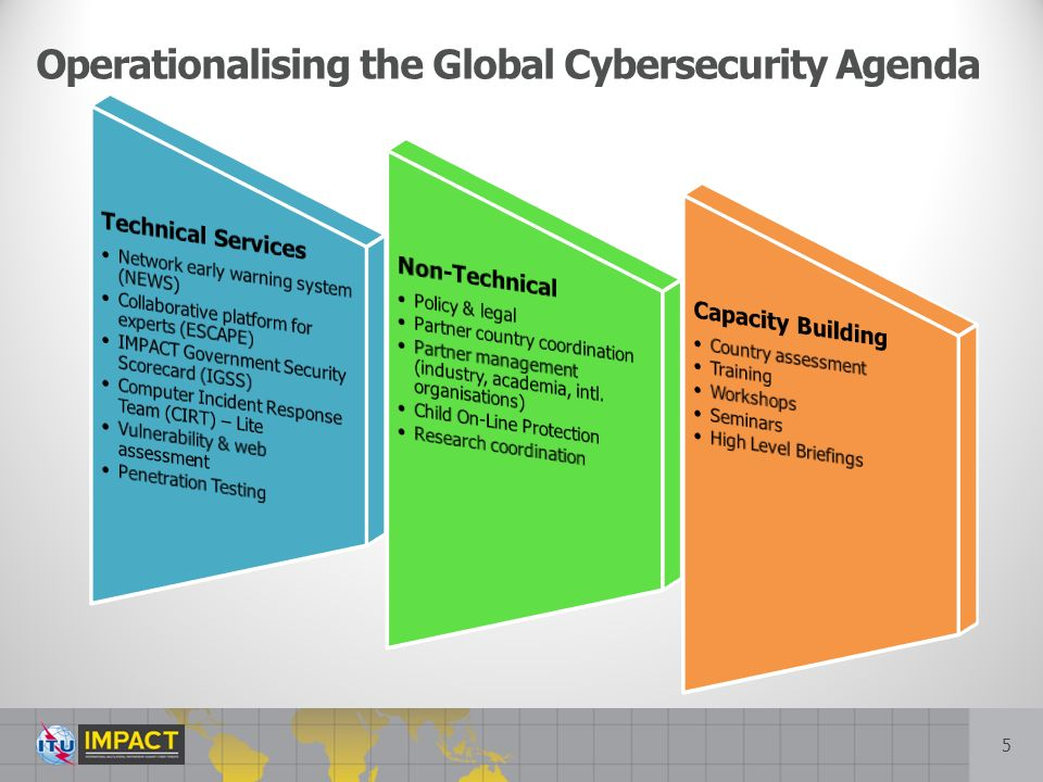5 Operationalising the Global Cybersecurity Agenda