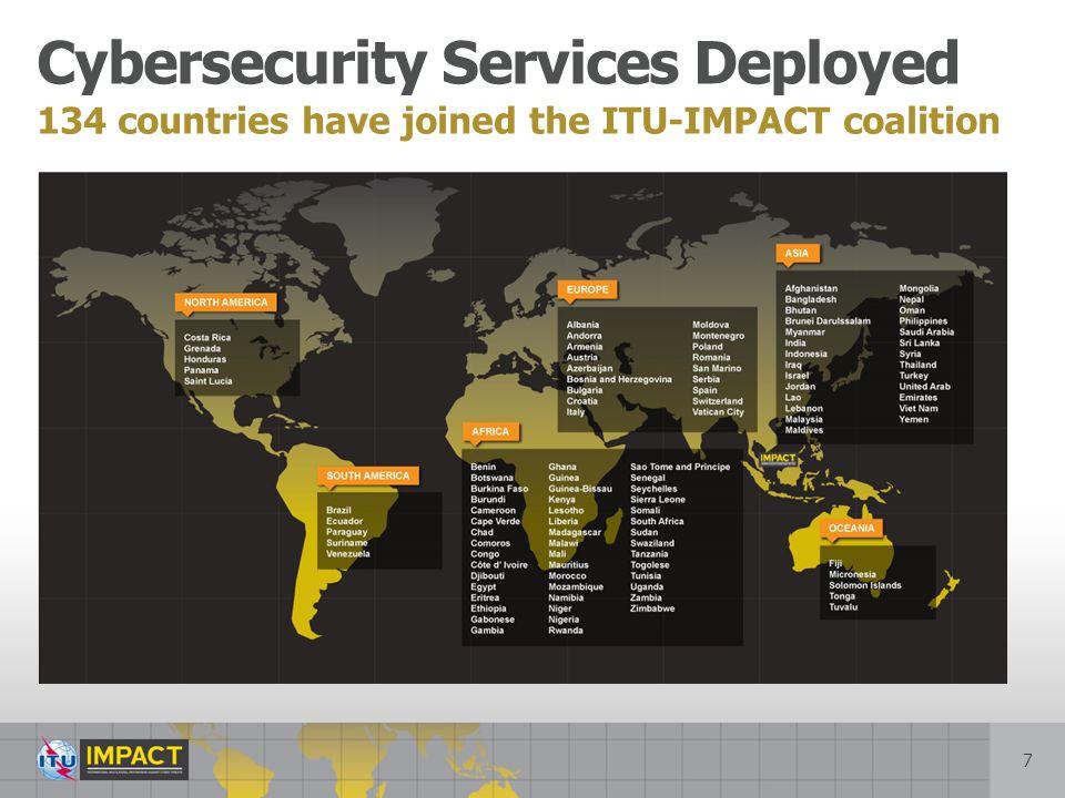 28 Proactive Services Internet