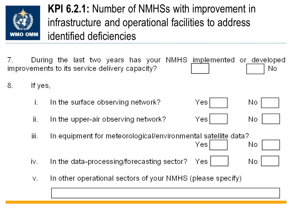 WMO OMM KPI 6.2.1: Number of NMHSs with improvement in infrastructure and operational facilities to address identified deficiencies
