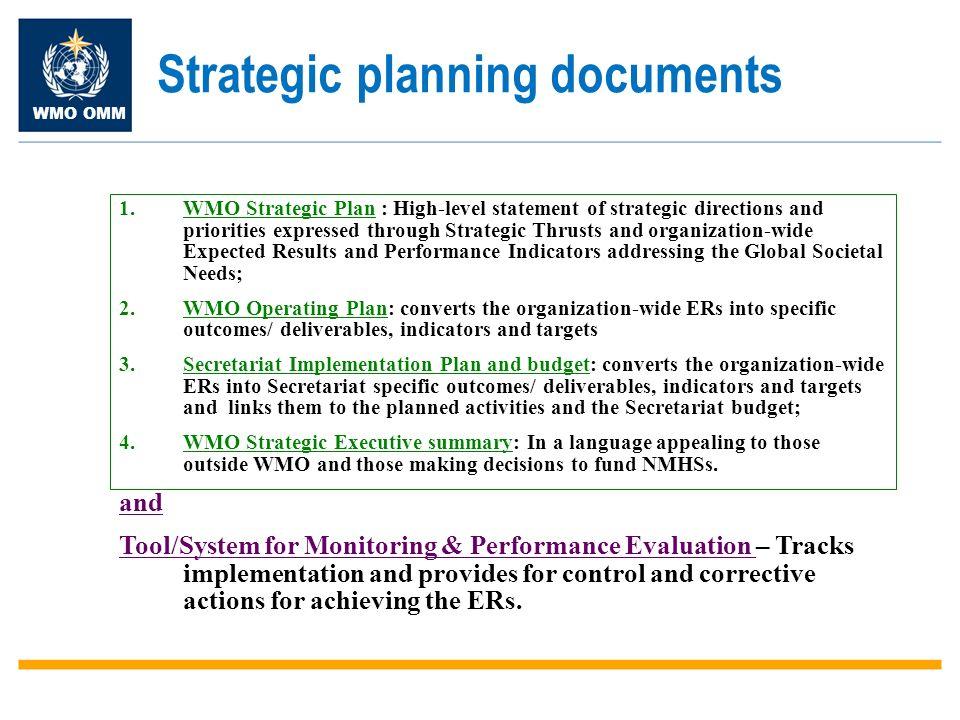 WMO OMM WMO Strategy for Capacity Development : Why.