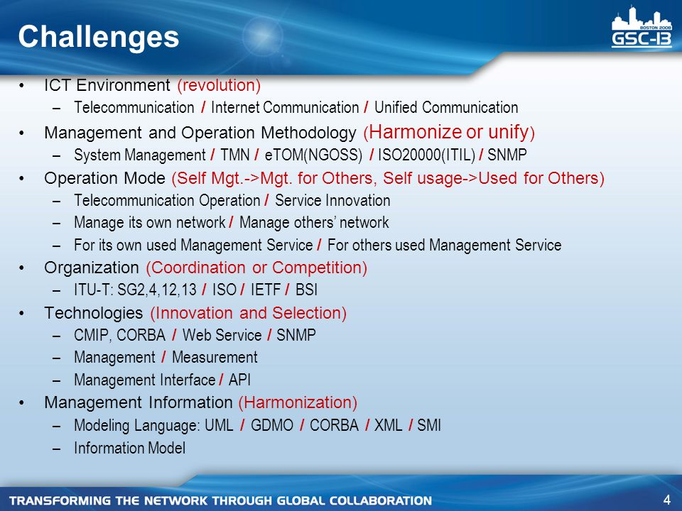 4 Challenges ICT Environment (revolution) –Telecommunication / Internet Communication / Unified Communication Management and Operation Methodology ( H