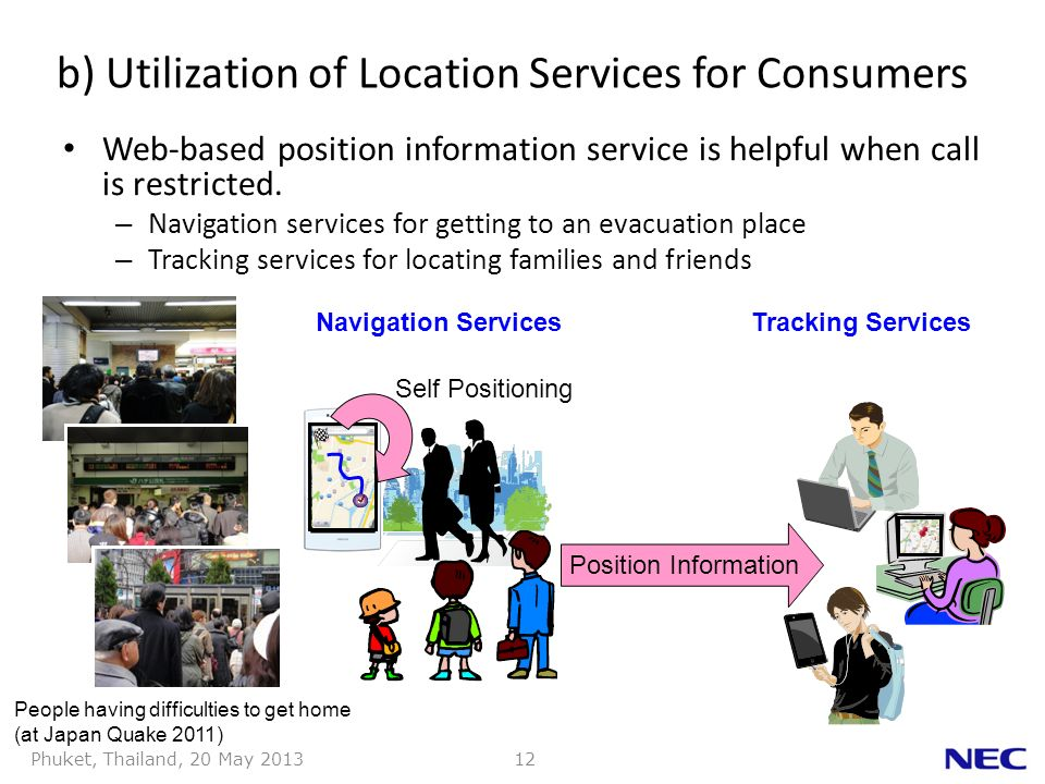 Phuket, Thailand, 20 May 201312 b) Utilization of Location Services for Consumers Web-based position information service is helpful when call is restricted.