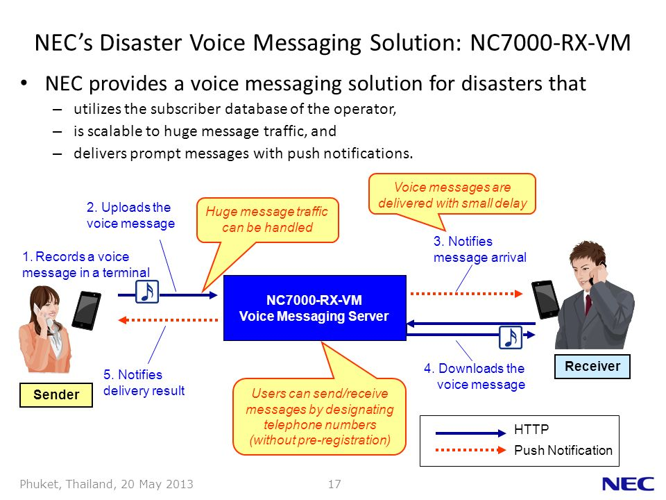 Phuket, Thailand, 20 May 201317 NECs Disaster Voice Messaging Solution: NC7000-RX-VM NEC provides a voice messaging solution for disasters that – utilizes the subscriber database of the operator, – is scalable to huge message traffic, and – delivers prompt messages with push notifications.
