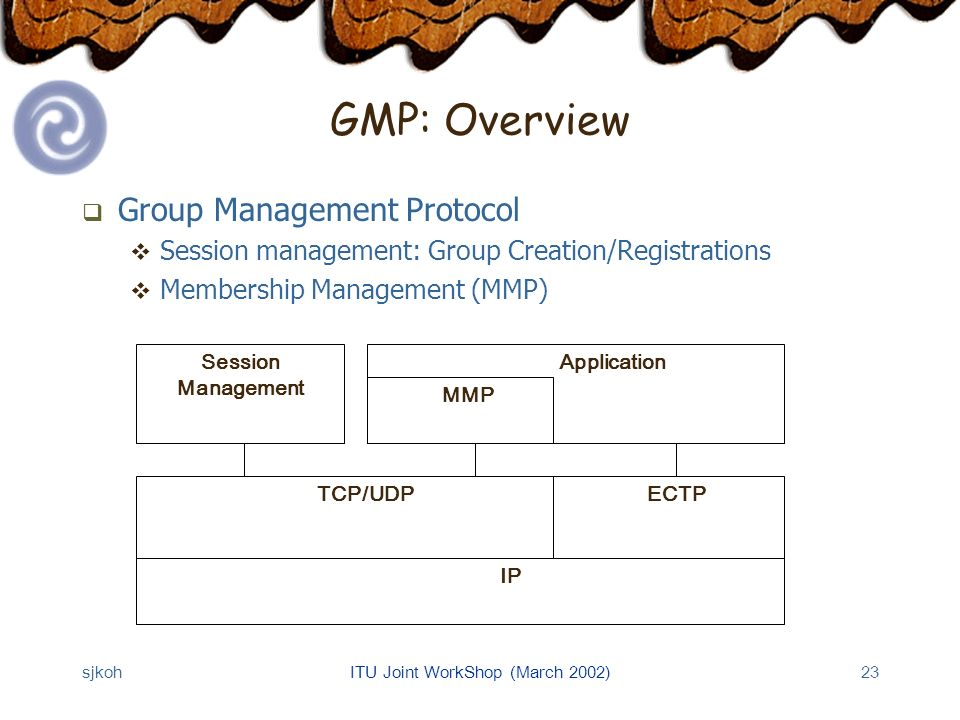 sjkohITU Joint WorkShop (March 2002)23 GMP: Overview Group Management Protocol Session management: Group Creation/Registrations Membership Management (MMP) Session Management Application MMP TCP/UDP ECTP IP
