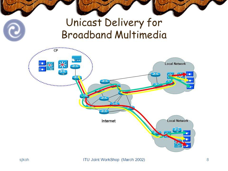 sjkohITU Joint WorkShop (March 2002)9 Multicast Delivery for Broadband Multimedia