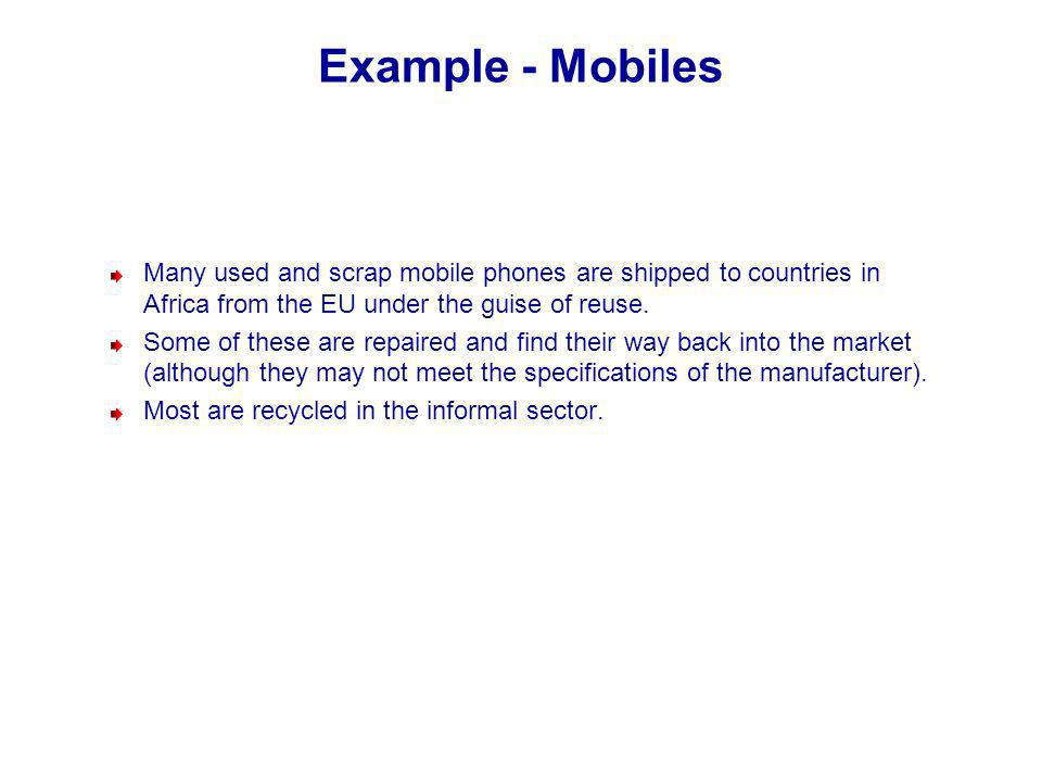Example - Mobiles Many used and scrap mobile phones are shipped to countries in Africa from the EU under the guise of reuse.