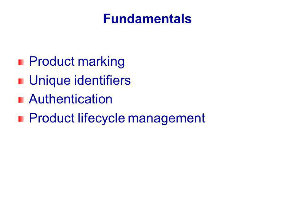 Fundamentals Product marking Unique identifiers Authentication Product lifecycle management
