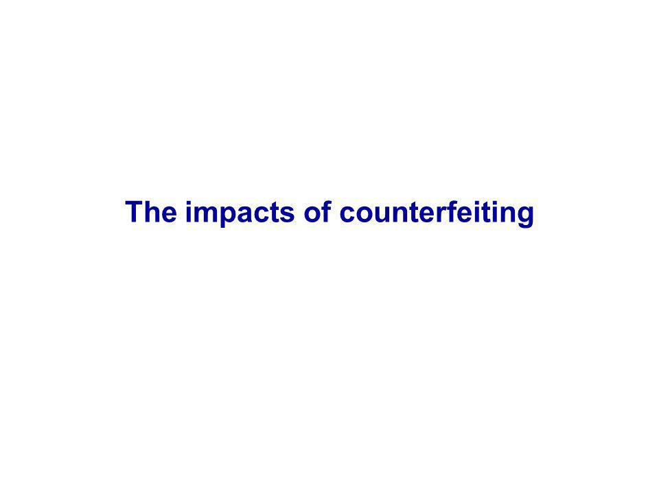 The impacts of counterfeiting
