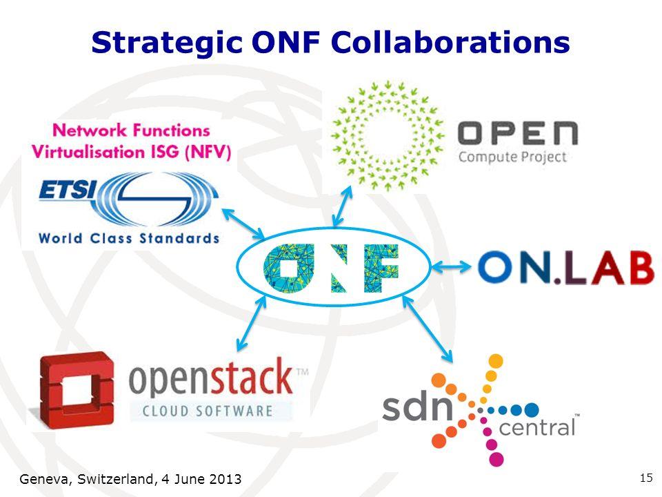 Strategic ONF Collaborations Geneva, Switzerland, 4 June 2013 15