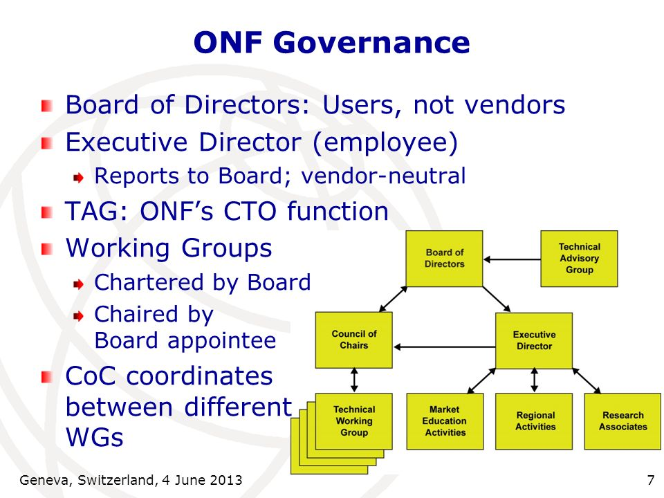 7 ONF Governance Board of Directors: Users, not vendors Executive Director (employee) Reports to Board; vendor-neutral TAG: ONFs CTO function Working