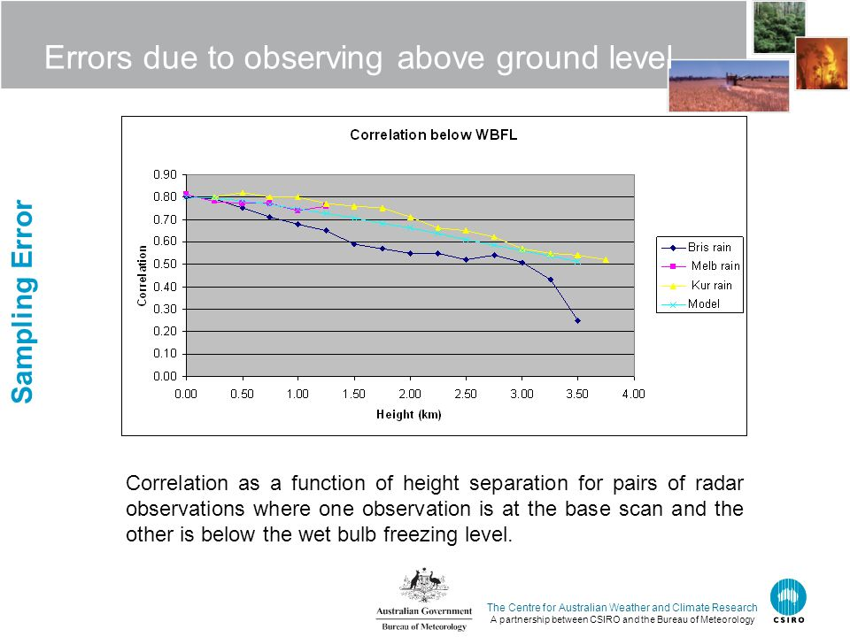 The Centre for Australian Weather and Climate Research A partnership between CSIRO and the Bureau of Meteorology Errors due to observing above ground level Correlation as a function of height separation for pairs of radar observations where one observation is at the base scan and the other is below the wet bulb freezing level.