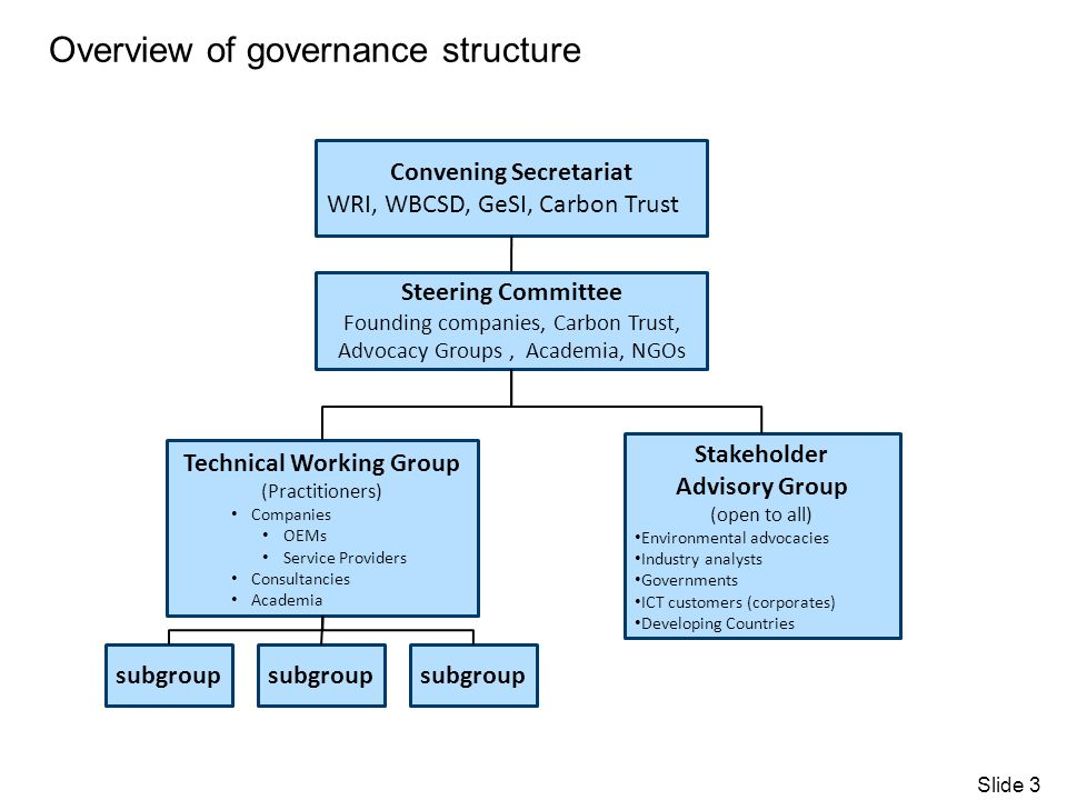 Overview of governance structure Convening Secretariat WRI, WBCSD, GeSI, Carbon Trust Steering Committee Founding companies, Carbon Trust, Advocacy Groups, Academia, NGOs Technical Working Group (Practitioners) Companies OEMs Service Providers Consultancies Academia Stakeholder Advisory Group (open to all) Environmental advocacies Industry analysts Governments ICT customers (corporates) Developing Countries subgroup Slide 3