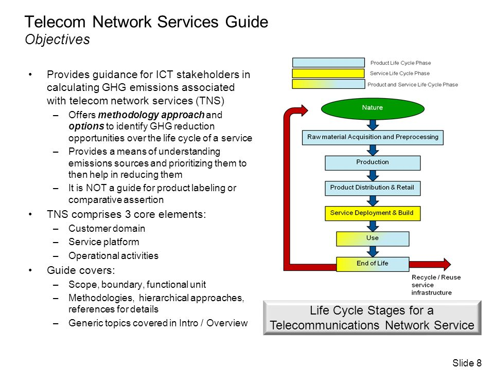 Provides guidance for ICT stakeholders in calculating GHG emissions associated with telecom network services (TNS) –Offers methodology approach and options to identify GHG reduction opportunities over the life cycle of a service –Provides a means of understanding emissions sources and prioritizing them to then help in reducing them –It is NOT a guide for product labeling or comparative assertion TNS comprises 3 core elements: –Customer domain –Service platform –Operational activities Guide covers: –Scope, boundary, functional unit –Methodologies, hierarchical approaches, references for details –Generic topics covered in Intro / Overview Telecom Network Services Guide Objectives Life Cycle Stages for a Telecommunications Network Service Slide 8