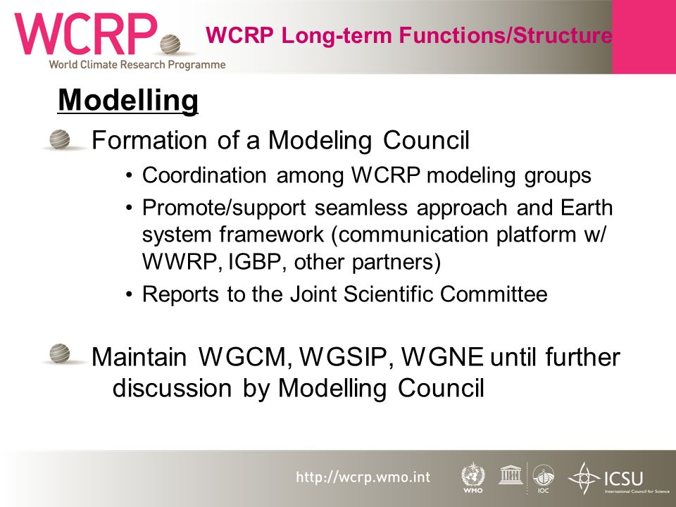 WCRP Long-term Functions/Structure Modelling Formation of a Modeling Council Coordination among WCRP modeling groups Promote/support seamless approach and Earth system framework (communication platform w/ WWRP, IGBP, other partners) Reports to the Joint Scientific Committee Maintain WGCM, WGSIP, WGNE until further discussion by Modelling Council