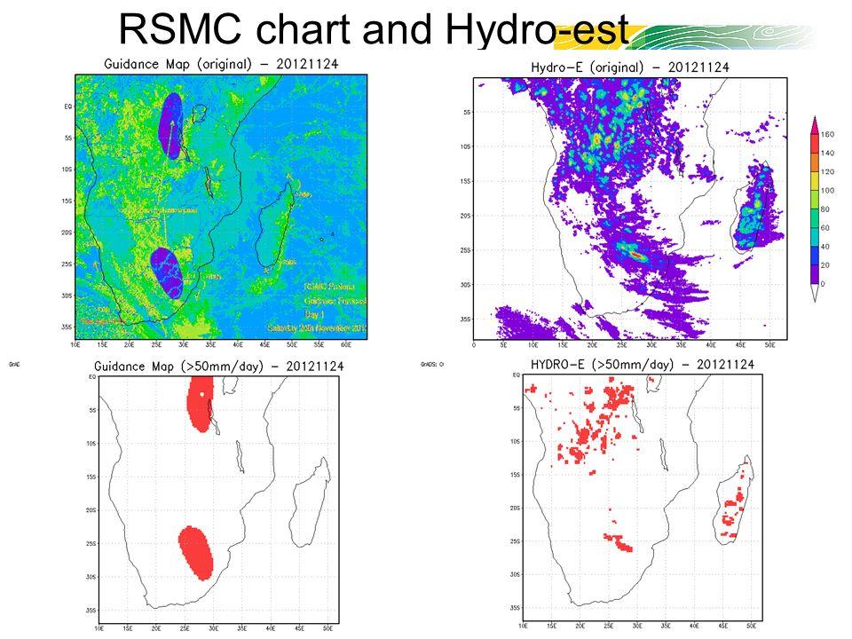 RSMC chart and Hydro-est