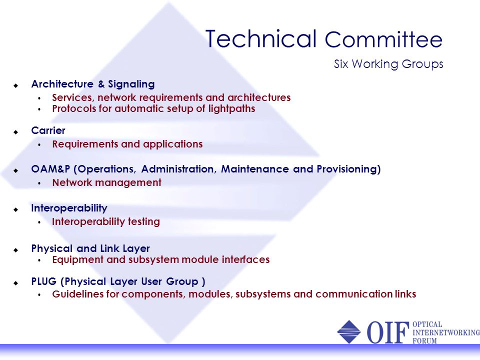 Technical Committee Six Working Groups Architecture & Signaling Services, network requirements and architectures Protocols for automatic setup of lightpaths Carrier Requirements and applications OAM&P (Operations, Administration, Maintenance and Provisioning) Network management Interoperability Interoperability testing Physical and Link Layer Equipment and subsystem module interfaces PLUG (Physical Layer User Group ) Guidelines for components, modules, subsystems and communication links