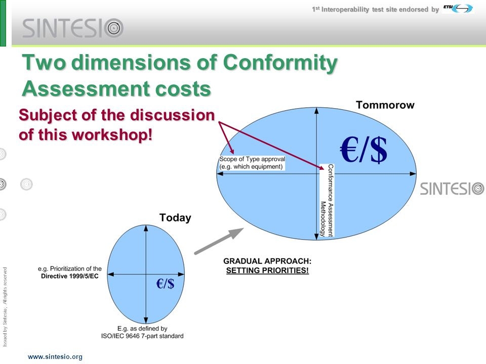Issued by Sintesio; All rights reserved 1 st Interoperability test site endorsed by www.sintesio.org Two dimensions of Conformity Assessment costs Subject of the discussion of this workshop!