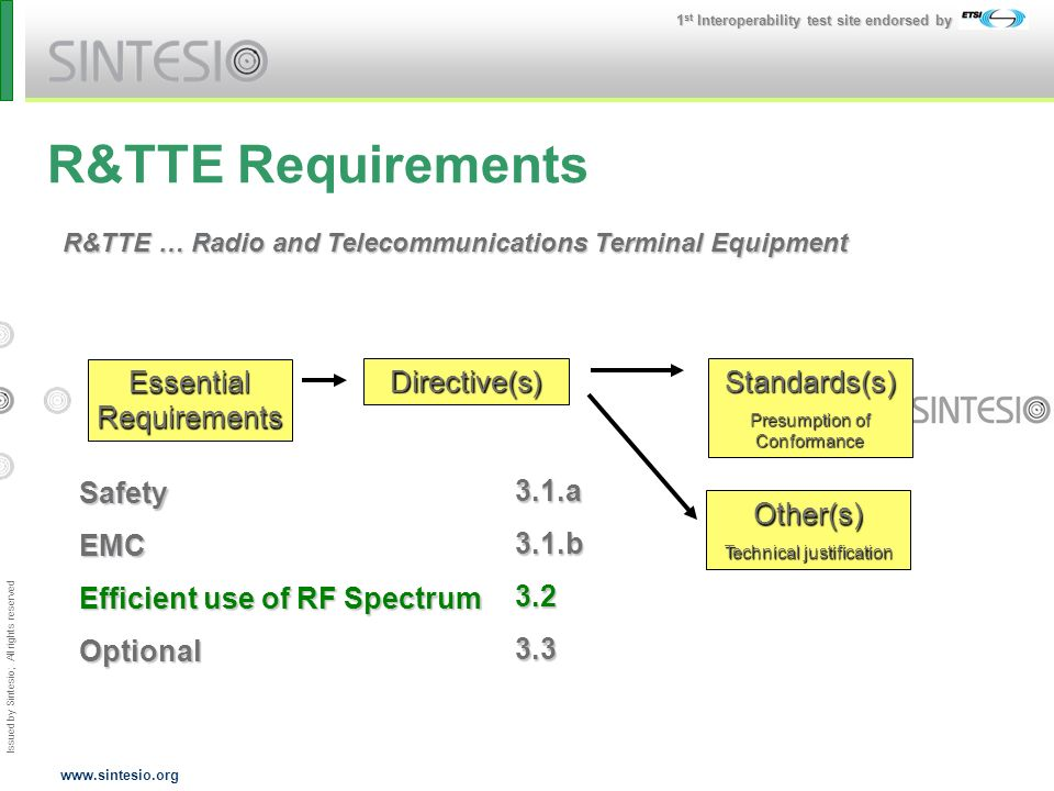 Issued by Sintesio; All rights reserved 1 st Interoperability test site endorsed by www.sintesio.org R&TTE Requirements Essential Requirements Directive(s)Standards(s) Presumption of Conformance Other(s) Technical justification SafetyEMC Efficient use of RF Spectrum Optional 3.1.a3.1.b3.23.3 R&TTE … Radio and Telecommunications Terminal Equipment