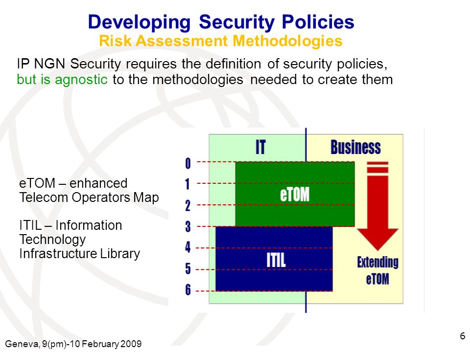 International Telecommunication Union IP NGN Security requires the definition of security policies, but is agnostic to the methodologies needed to create them Developing Security Policies Risk Assessment Methodologies eTOM – enhanced Telecom Operators Map ITIL – Information Technology Infrastructure Library Geneva, 9(pm)-10 February 2009 6
