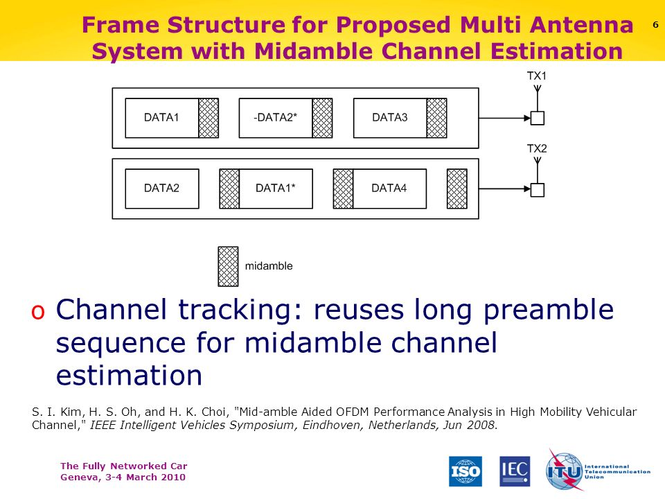 The Fully Networked Car Geneva, 3-4 March 2010 6 Frame Structure for Proposed Multi Antenna System with Midamble Channel Estimation o Channel tracking: reuses long preamble sequence for midamble channel estimation S.