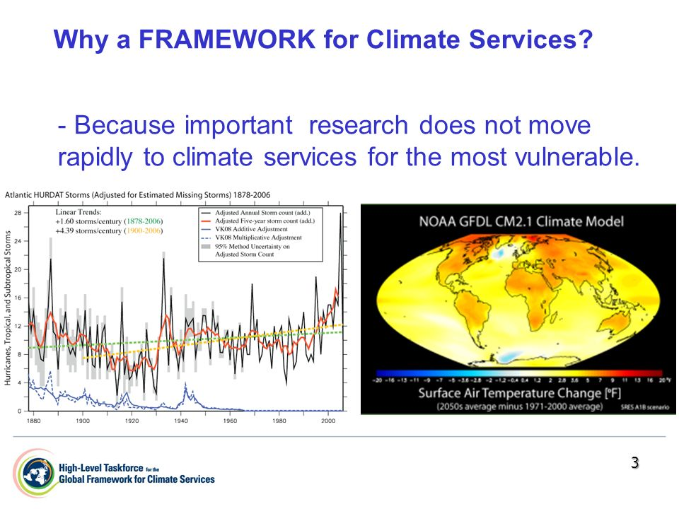 Why a FRAMEWORK for Climate Services.