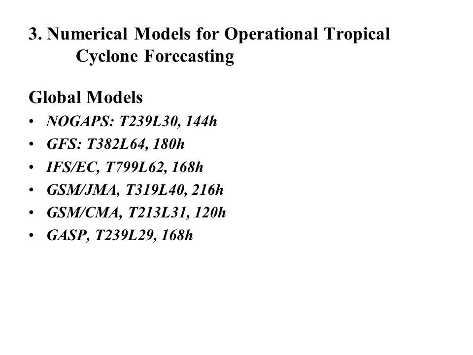 3. Numerical Models for Operational Tropical Cyclone Forecasting Global Models NOGAPS: T239L30, 144h GFS: T382L64, 180h IFS/EC, T799L62, 168h GSM/JMA,